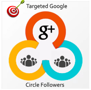 Buy Targeted Google Circle Followers